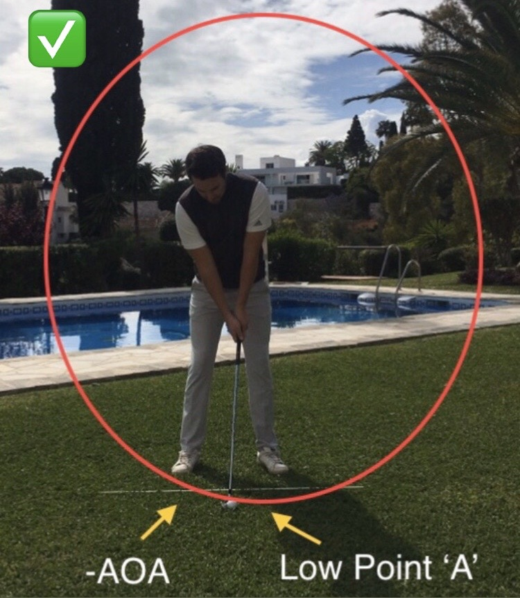 Correct Iron Angle of Attack