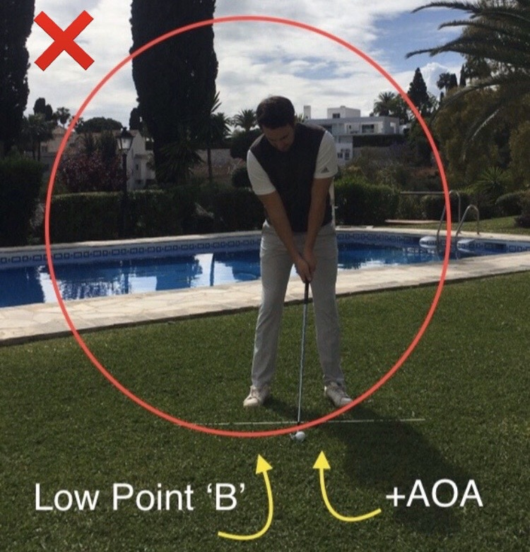 Incorrect Iron Angle of Attack