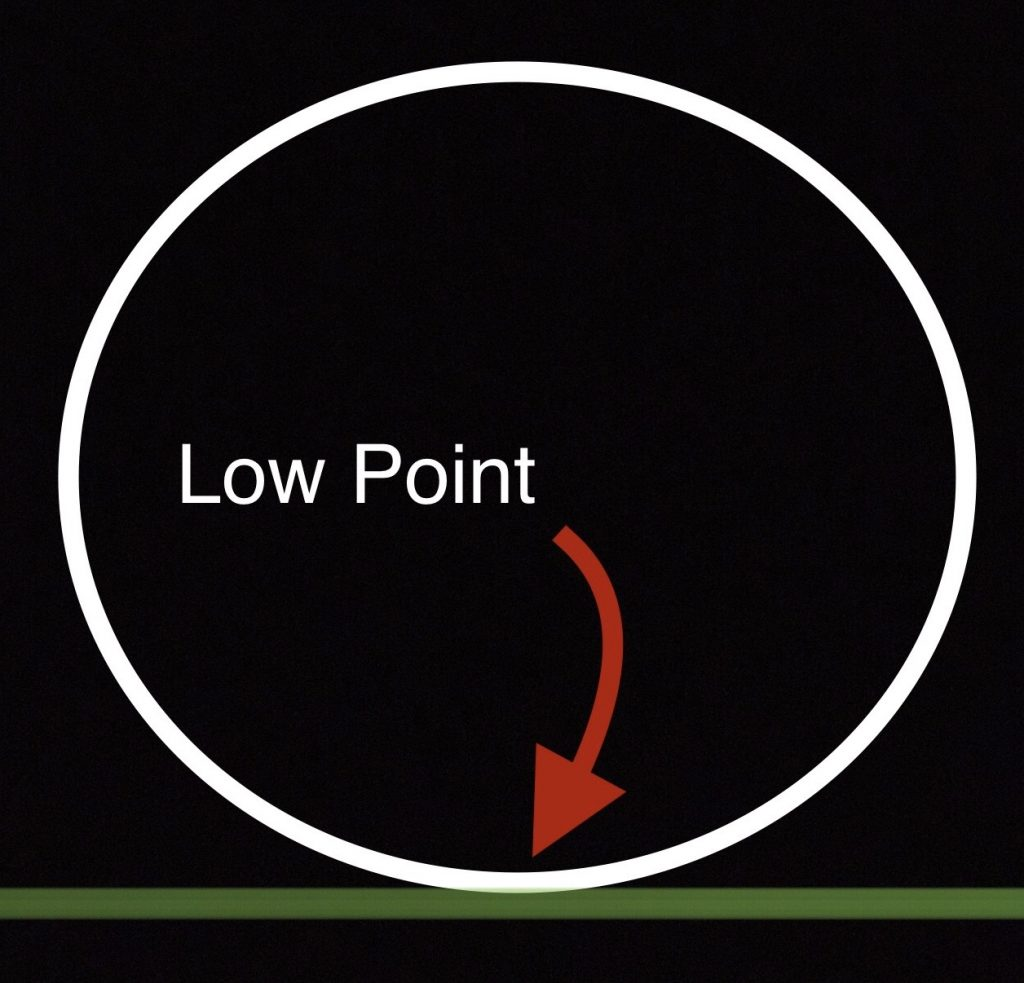 Low Point Visual